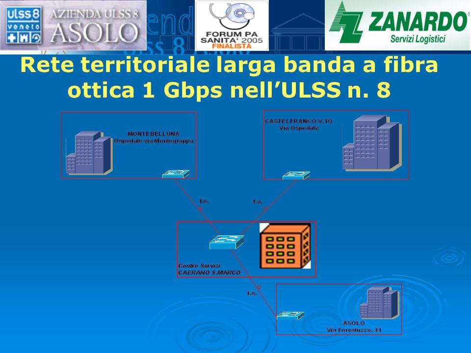 Rete territoriale larga banda a fibra ottica 1 Gbps nell'ULSS n. 8