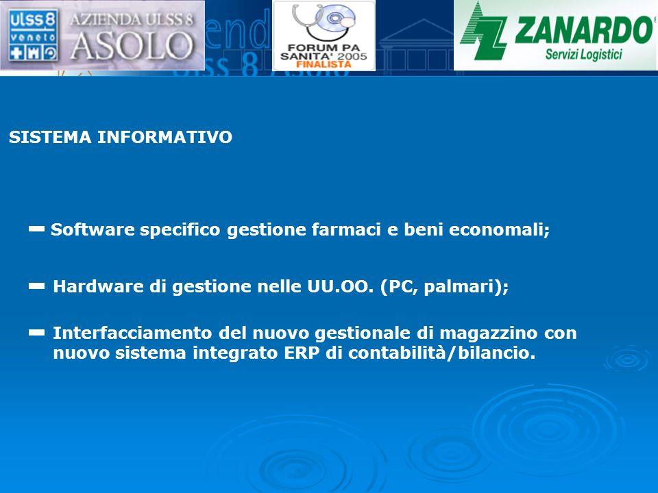 SISTEMA INFORMATIVO Software specifico gestione farmaci e beni economali; Hardware di gestione nelle UU.OO. (PC, palmari);