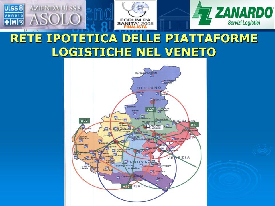 RETE IPOTETICA DELLE PIATTAFORME LOGISTICHE NEL VENETO
