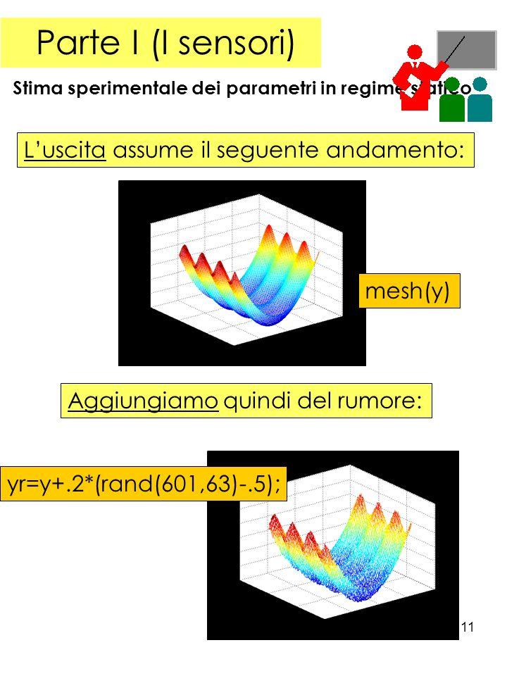 Parte I (I sensori) L'uscita assume il seguente andamento: mesh(y)