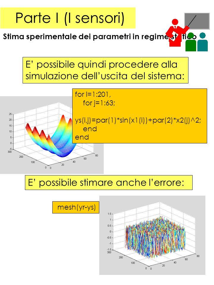 Parte I (I sensori) Stima sperimentale dei parametri in regime statico. E' possibile quindi procedere alla simulazione dell'uscita del sistema:
