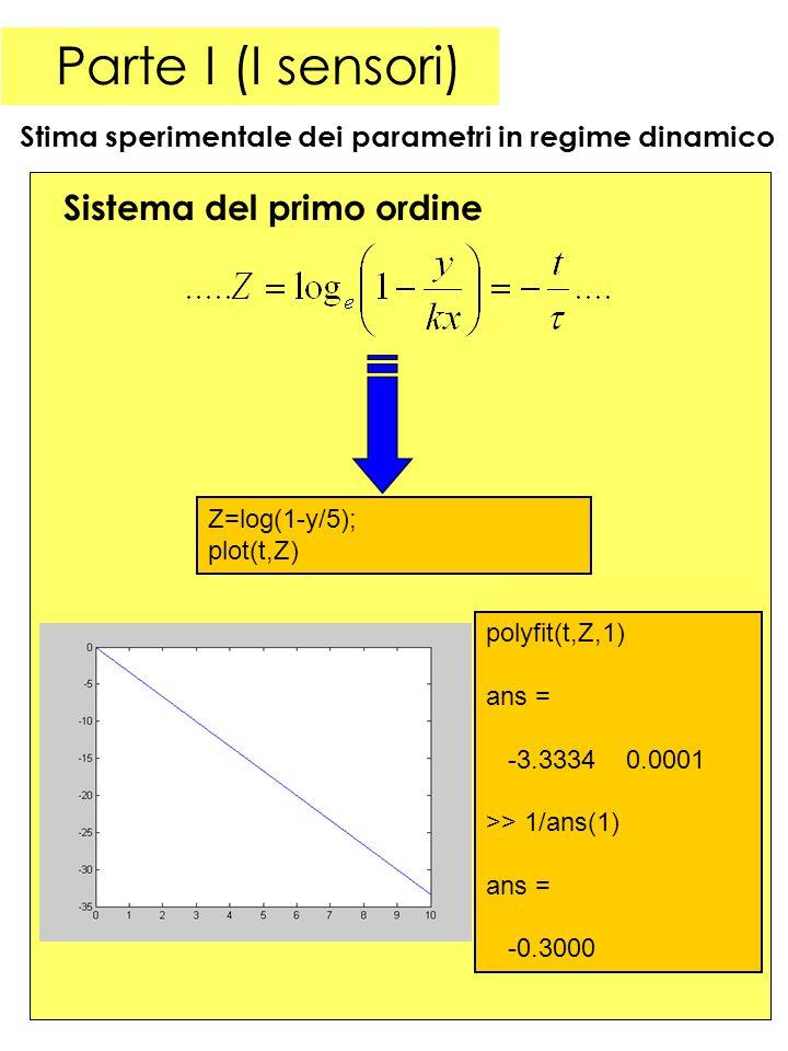 Parte i sensori stima sperimentale dei parametri in for Stima dei costi del piano