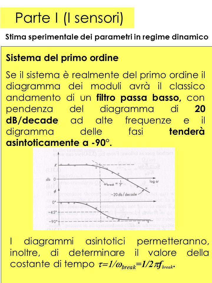 Parte I (I sensori) Sistema del primo ordine