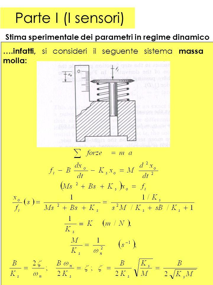 Parte I (I sensori) Stima sperimentale dei parametri in regime dinamico.