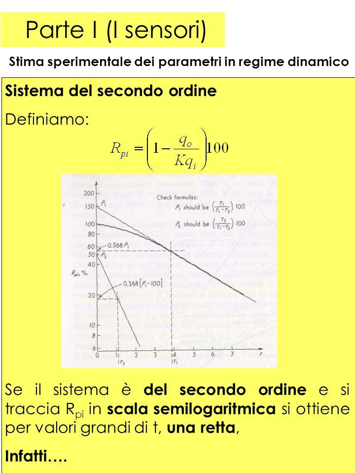 Parte I (I sensori) Sistema del secondo ordine Definiamo: