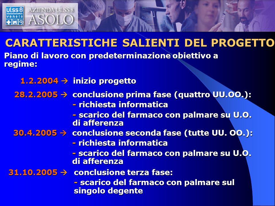 CARATTERISTICHE SALIENTI DEL PROGETTO