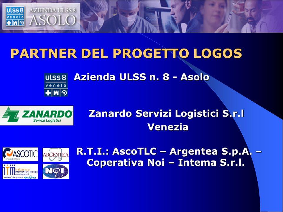 PARTNER DEL PROGETTO LOGOS