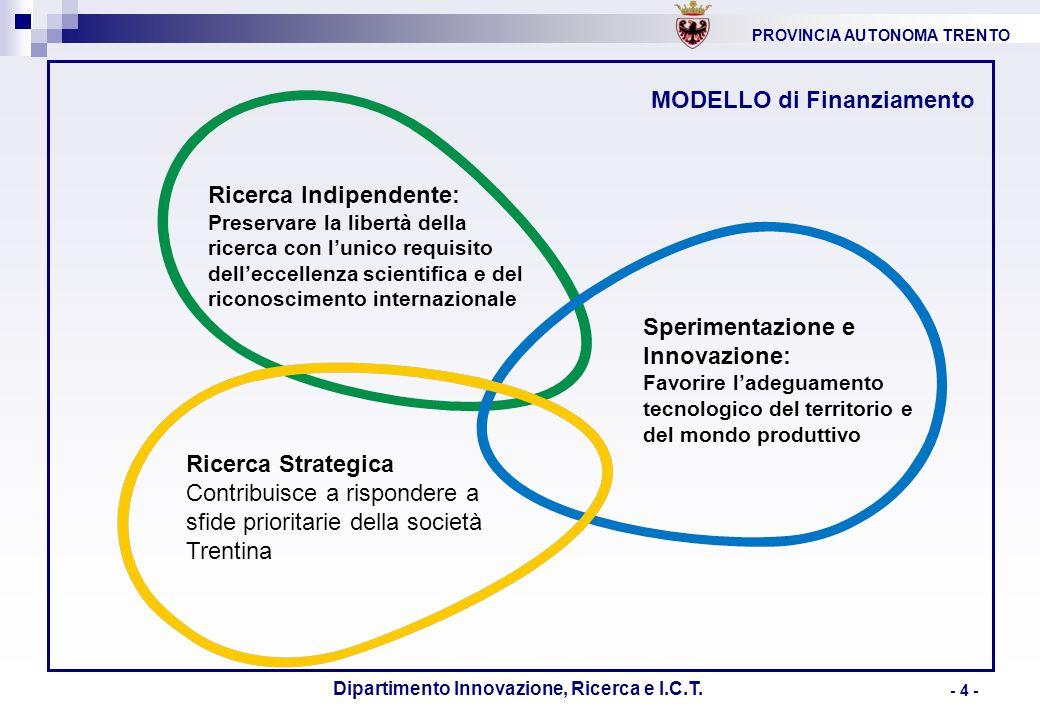 Dipartimento Innovazione, Ricerca e I.C.T.