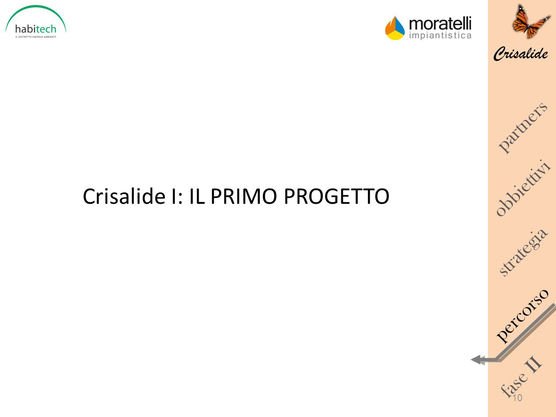 Crisalide I: IL PRIMO PROGETTO