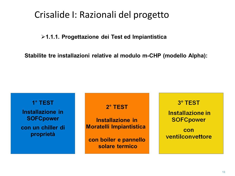 Crisalide I: Razionali del progetto