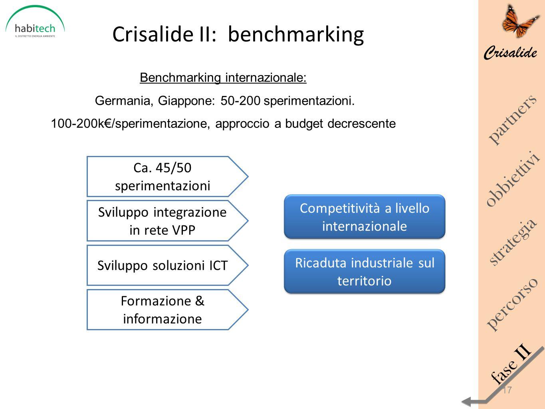 Crisalide II: benchmarking