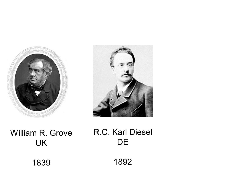 William R. Grove UK 1839 R.C. Karl Diesel DE 1892