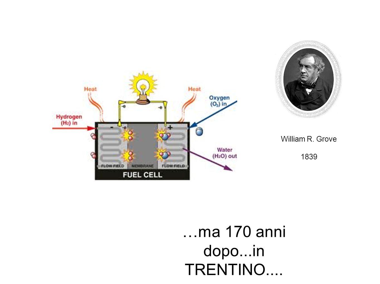 …ma 170 anni dopo...in TRENTINO....