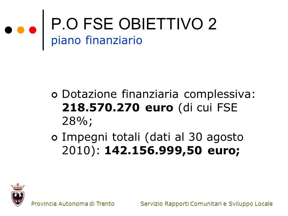 P.O FSE OBIETTIVO 2 piano finanziario