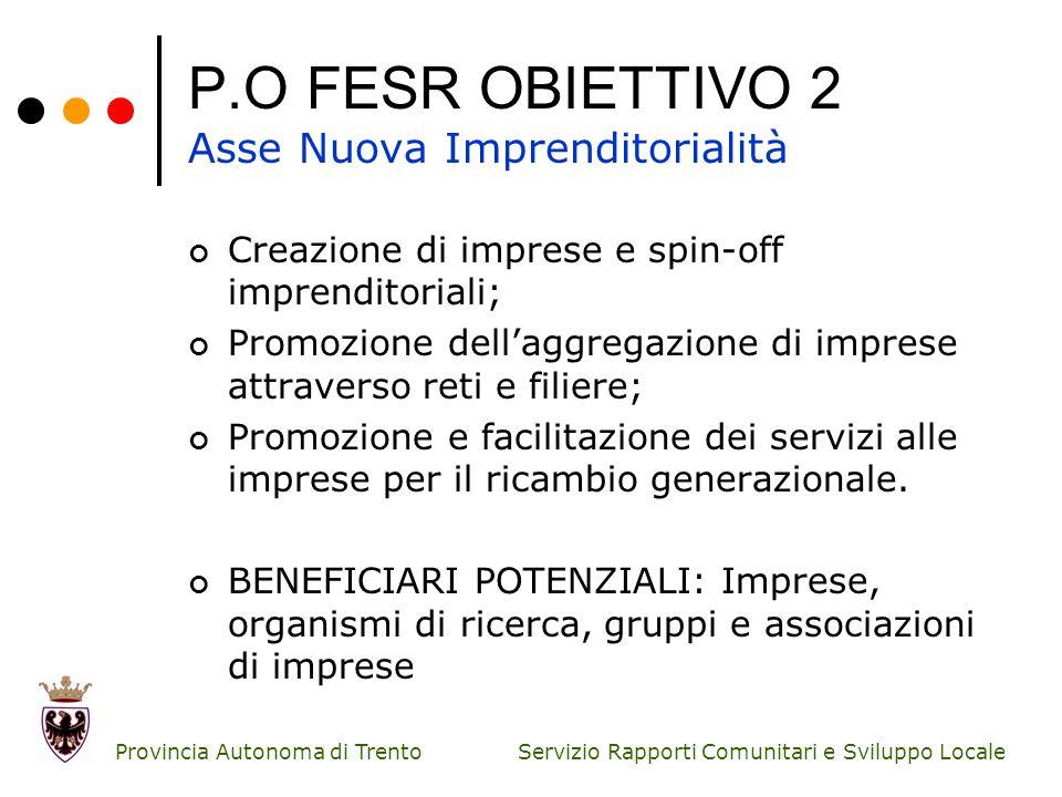 P.O FESR OBIETTIVO 2 Asse Nuova Imprenditorialità