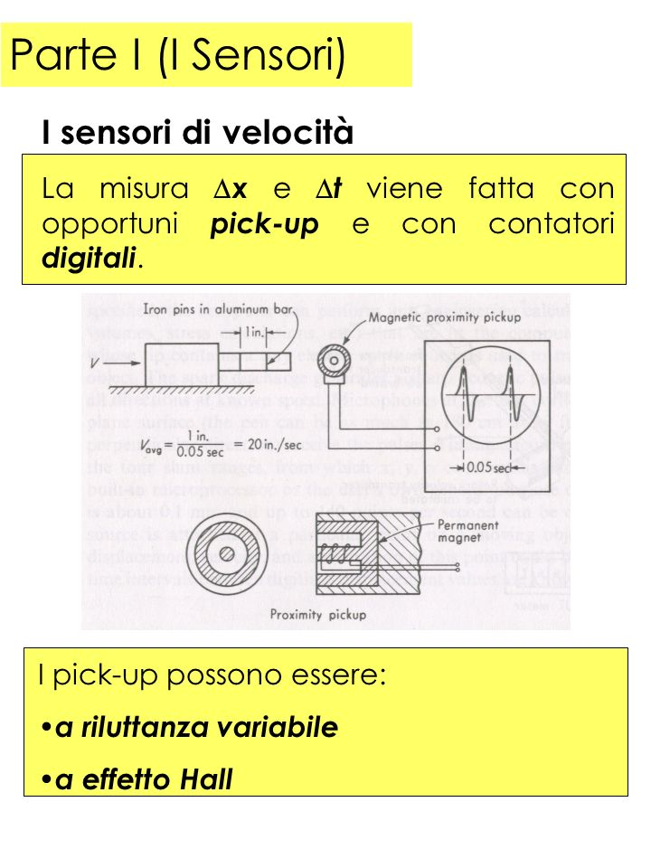 Parte I (I Sensori) I sensori di velocità