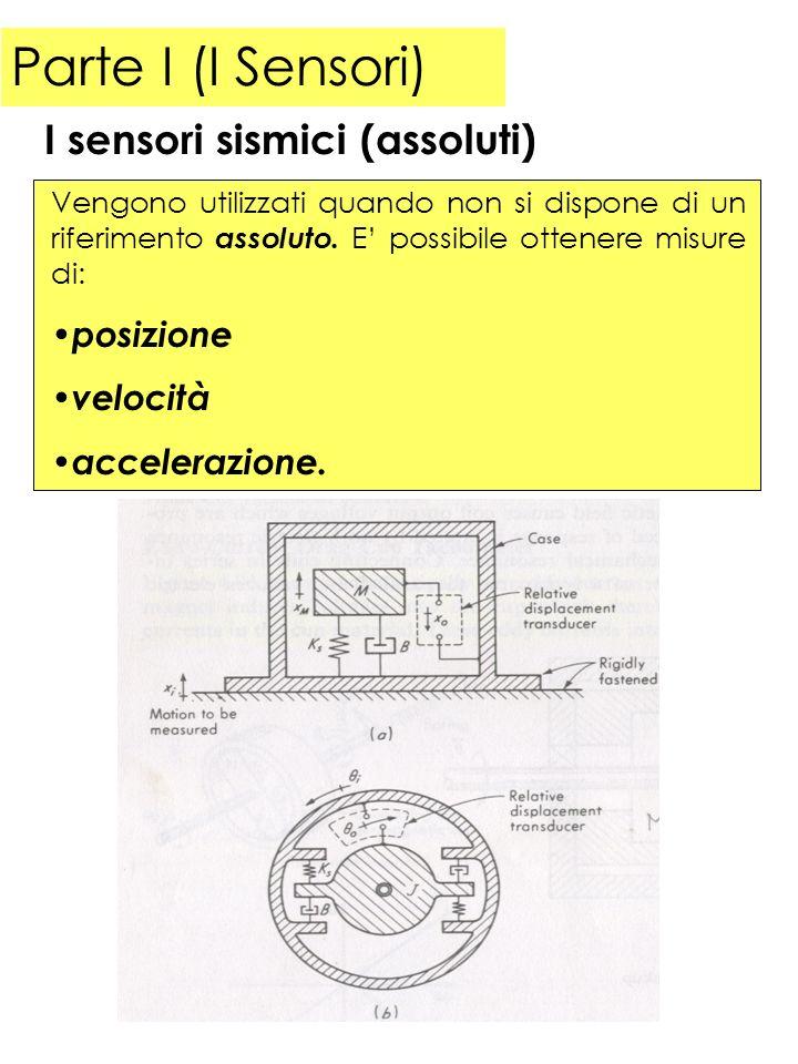 Parte I (I Sensori) I sensori sismici (assoluti) posizione velocità