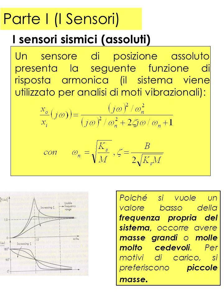 Parte I (I Sensori) I sensori sismici (assoluti)
