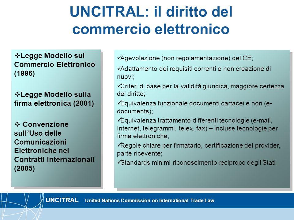 UNCITRAL: il diritto del commercio elettronico