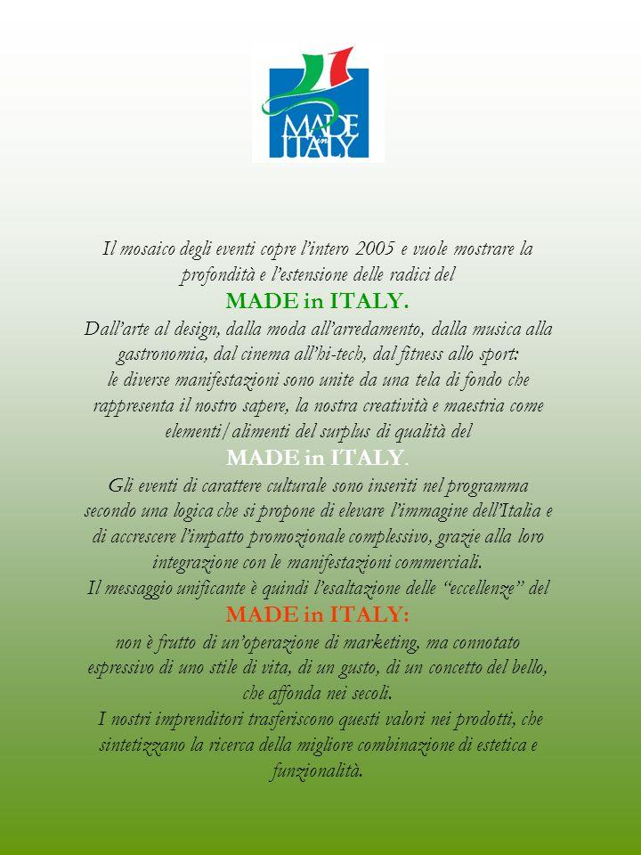 Il mosaico degli eventi copre l'intero 2005 e vuole mostrare la profondità e l'estensione delle radici del MADE in ITALY.