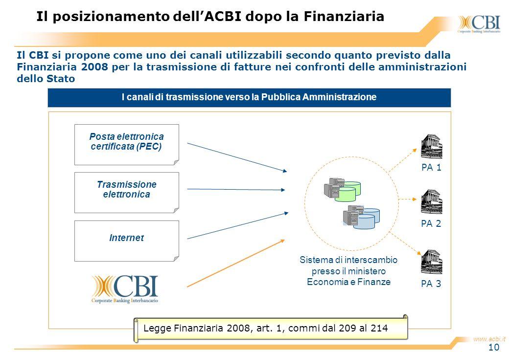 Il posizionamento dell'ACBI dopo la Finanziaria