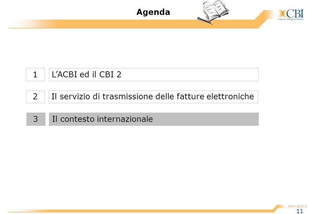 Agenda 1. L'ACBI ed il CBI 2. 2. Il servizio di trasmissione delle fatture elettroniche.