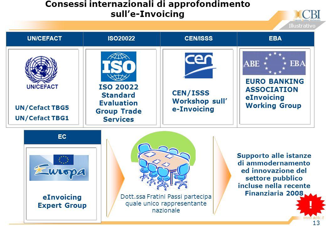 ! Consessi internazionali di approfondimento sull'e-Invoicing