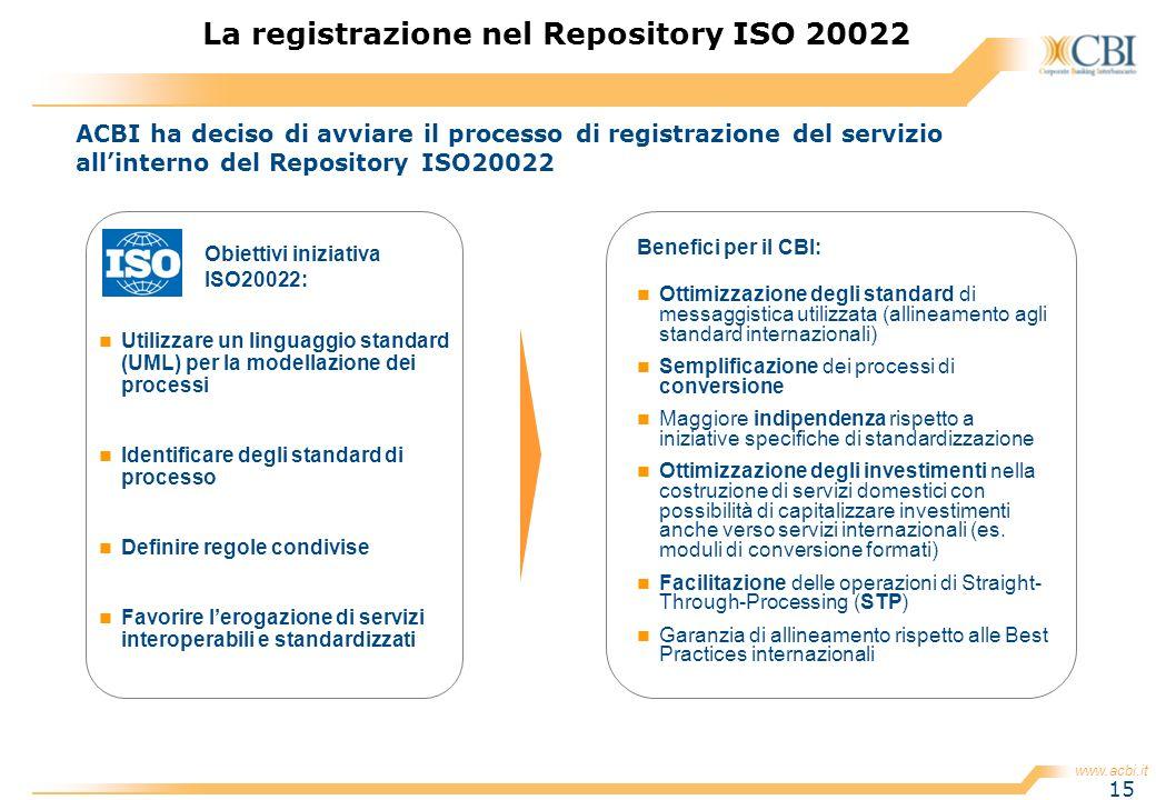La registrazione nel Repository ISO 20022