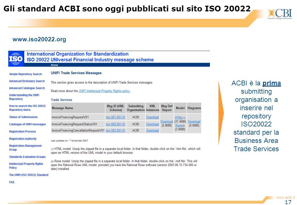 Gli standard ACBI sono oggi pubblicati sul sito ISO 20022