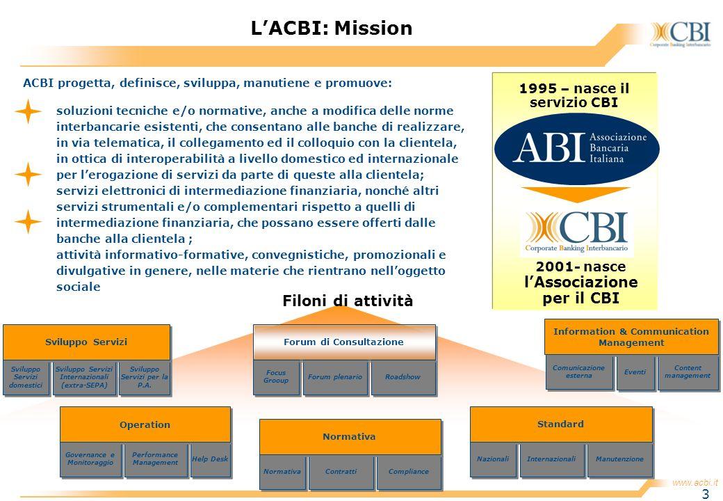 L'ACBI: Mission Filoni di attività 1995 – nasce il servizio CBI