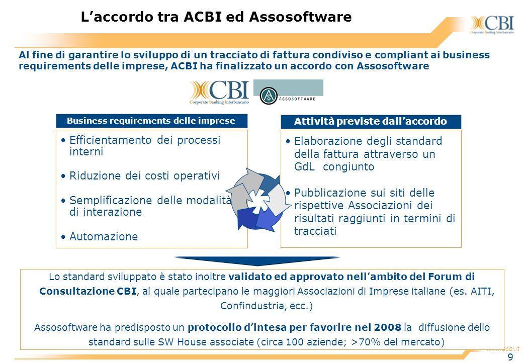 L'accordo tra ACBI ed Assosoftware