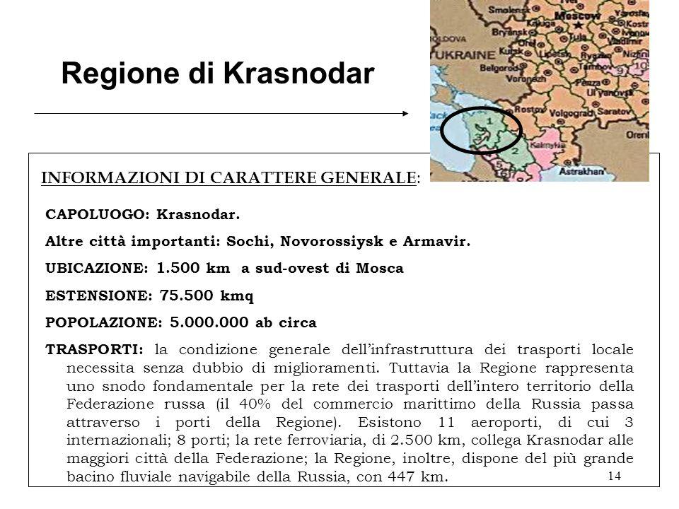 Regione di Krasnodar INFORMAZIONI DI CARATTERE GENERALE: