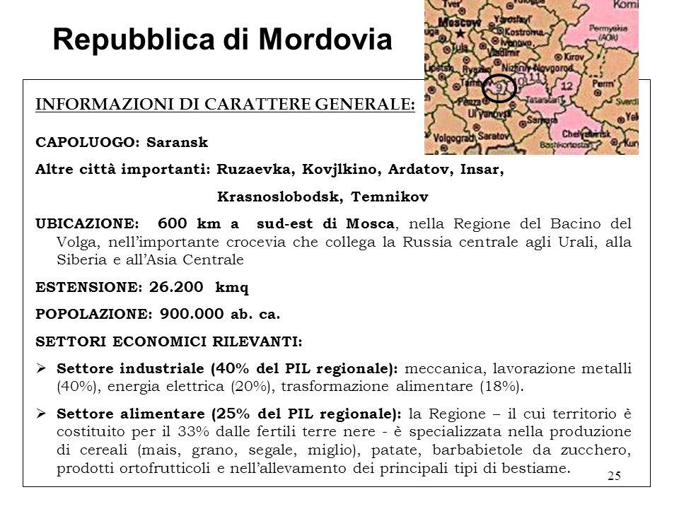 Repubblica di Mordovia