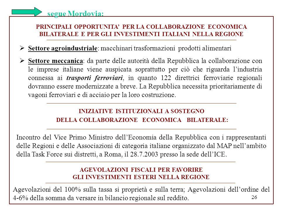 segue Mordovia: PRINCIPALI OPPORTUNITA' PER LA COLLABORAZIONE ECONOMICA BILATERALE E PER GLI INVESTIMENTI ITALIANI NELLA REGIONE.