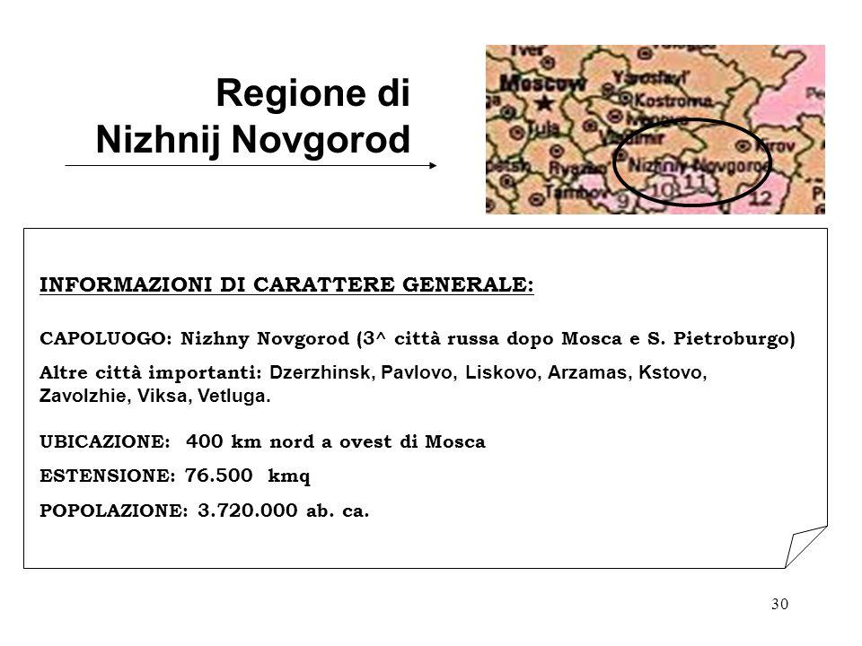 Regione di Nizhnij Novgorod INFORMAZIONI DI CARATTERE GENERALE: