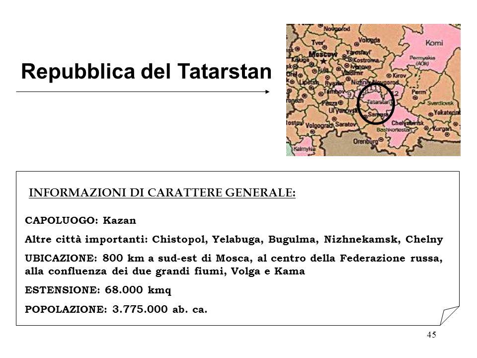 Repubblica del Tatarstan