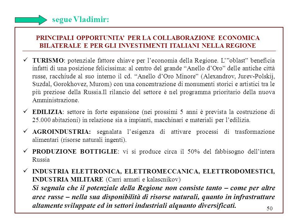 segue Vladimir: PRINCIPALI OPPORTUNITA' PER LA COLLABORAZIONE ECONOMICA BILATERALE E PER GLI INVESTIMENTI ITALIANI NELLA REGIONE.