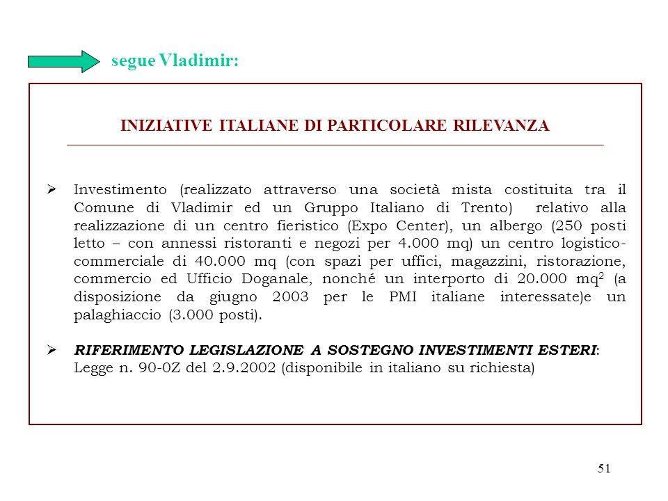 INIZIATIVE ITALIANE DI PARTICOLARE RILEVANZA