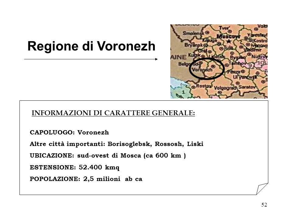 Regione di Voronezh INFORMAZIONI DI CARATTERE GENERALE: