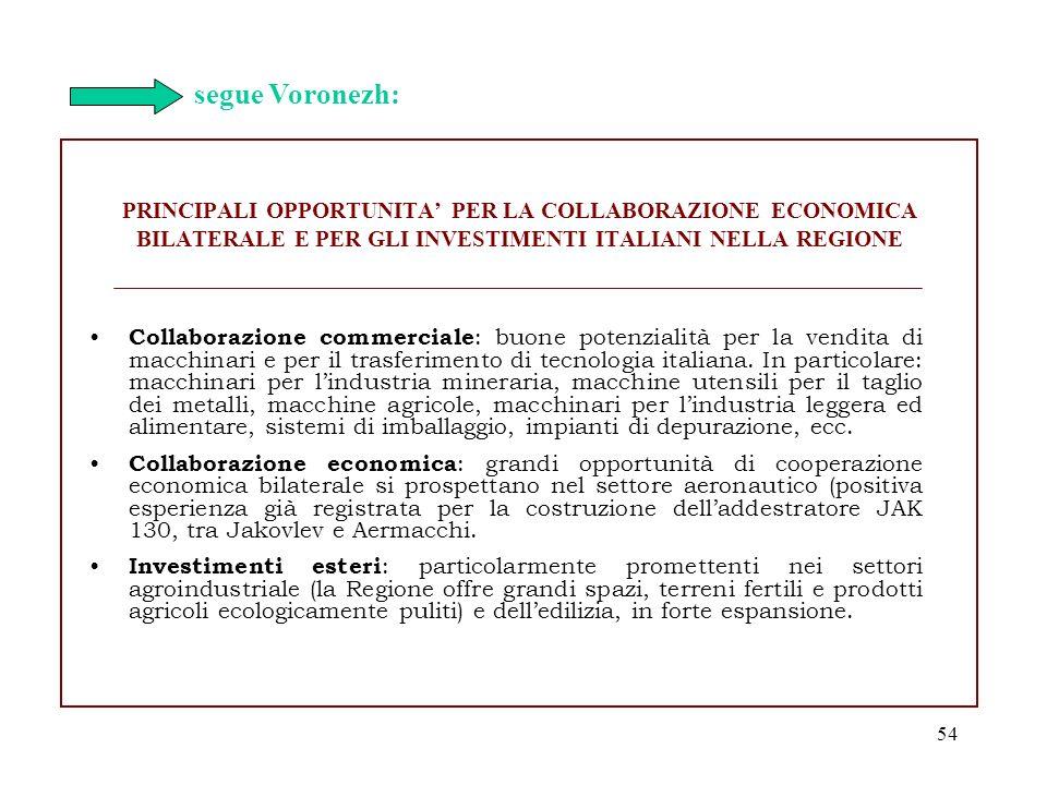 segue Voronezh: PRINCIPALI OPPORTUNITA' PER LA COLLABORAZIONE ECONOMICA BILATERALE E PER GLI INVESTIMENTI ITALIANI NELLA REGIONE.