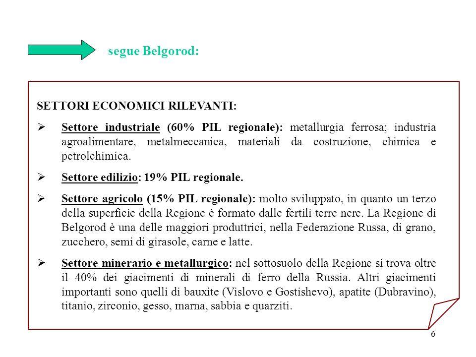 segue Belgorod: SETTORI ECONOMICI RILEVANTI: