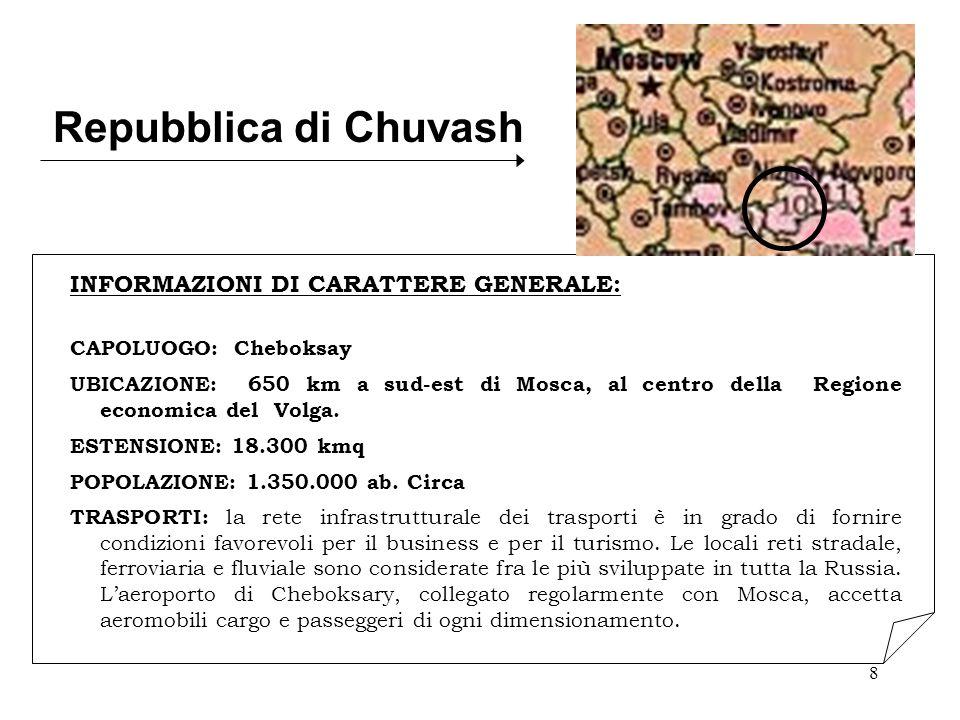 Repubblica di Chuvash INFORMAZIONI DI CARATTERE GENERALE: