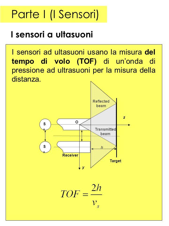 Parte I (I Sensori) I sensori a ultasuoni