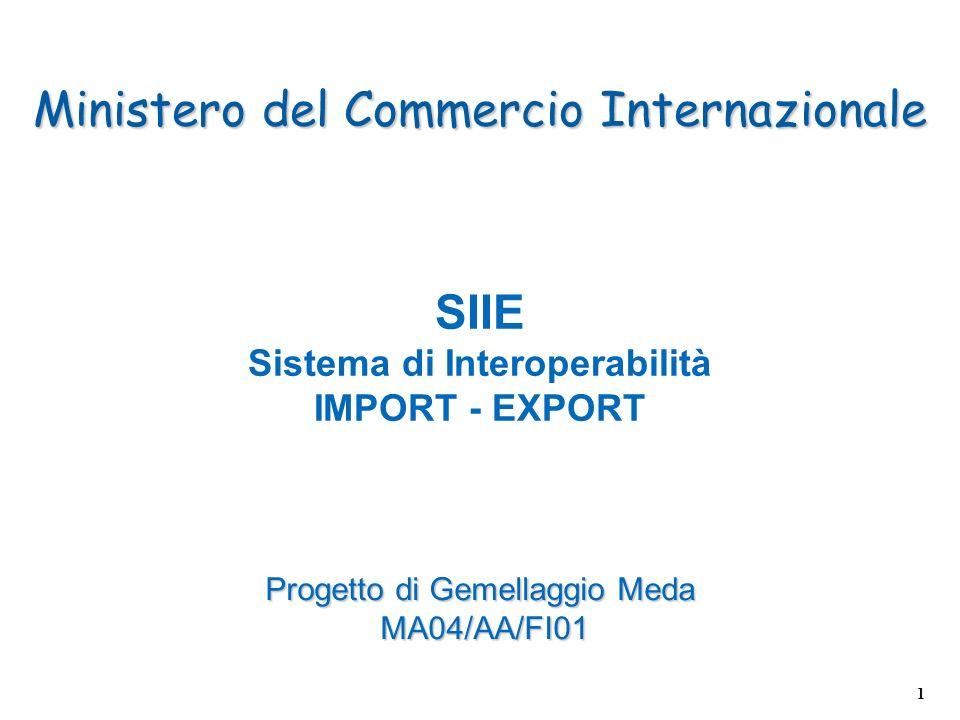 Ministero del Commercio Internazionale