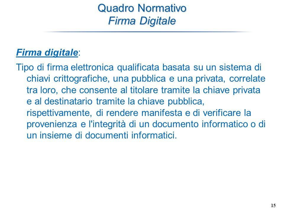 Quadro Normativo Firma Digitale