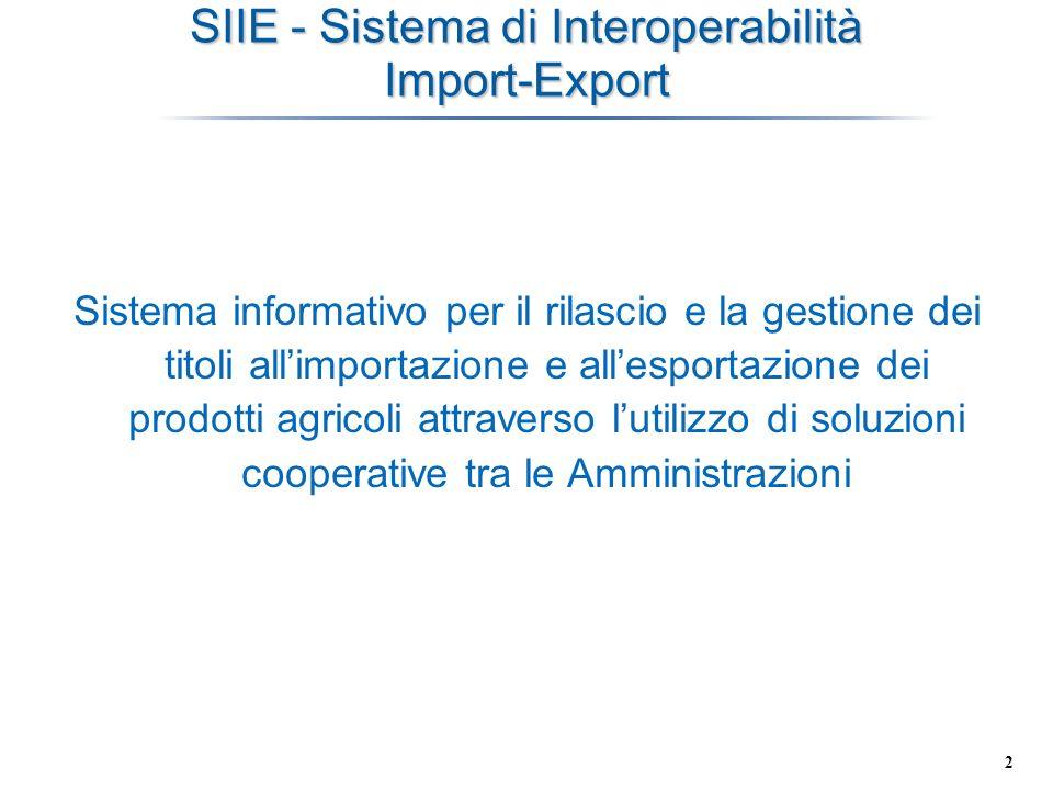 SIIE - Sistema di Interoperabilità Import-Export