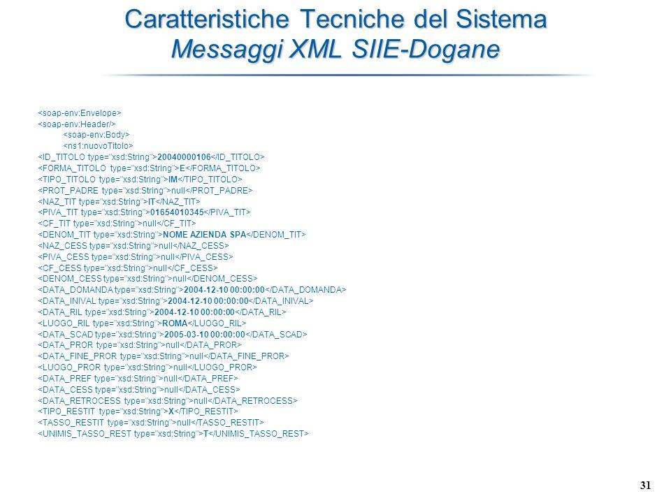 Caratteristiche Tecniche del Sistema Messaggi XML SIIE-Dogane