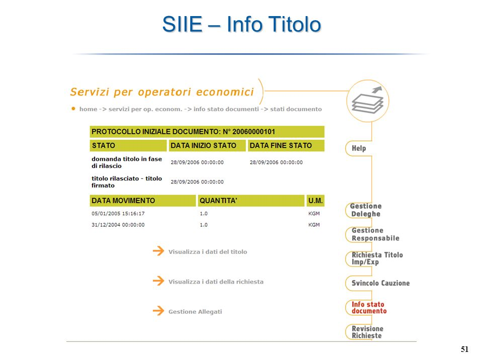 SIIE – Info Titolo