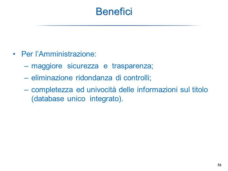 Benefici Per l'Amministrazione: maggiore sicurezza e trasparenza;