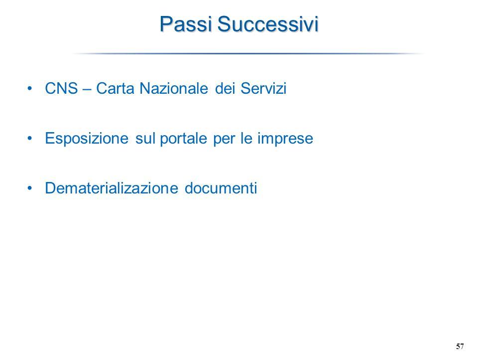 Passi Successivi CNS – Carta Nazionale dei Servizi